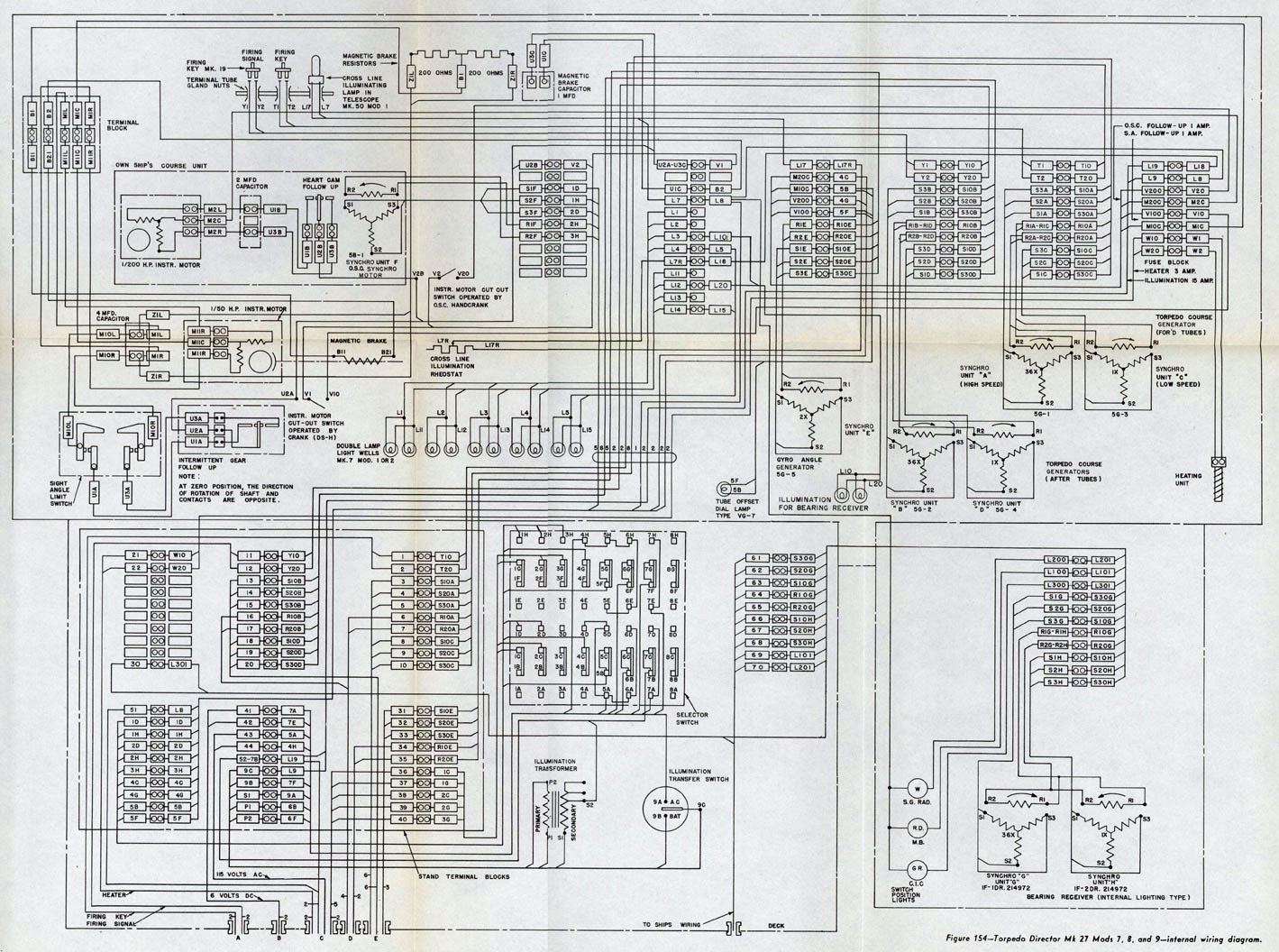 Fiat 130 Wiring Diagram Detailed Diagrams Ducato Image 8 Of 48 I 132 Tutti Modelli Picture 1974 Tiger Truck