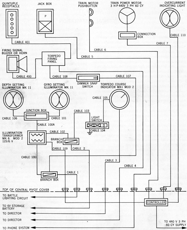 fig148 21 inch above water torpedo tubes op 764 part 4 mechanical bull wiring diagram at webbmarketing.co