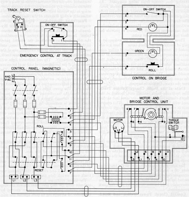 fig048 square d panel wiring diagram 7 on square d panel wiring diagram