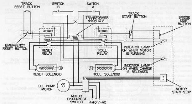 fig052 hydraulic press wiring diagram hydraulic valve diagrams \u2022 wiring lowrider hydraulic solenoid wiring diagram at mr168.co