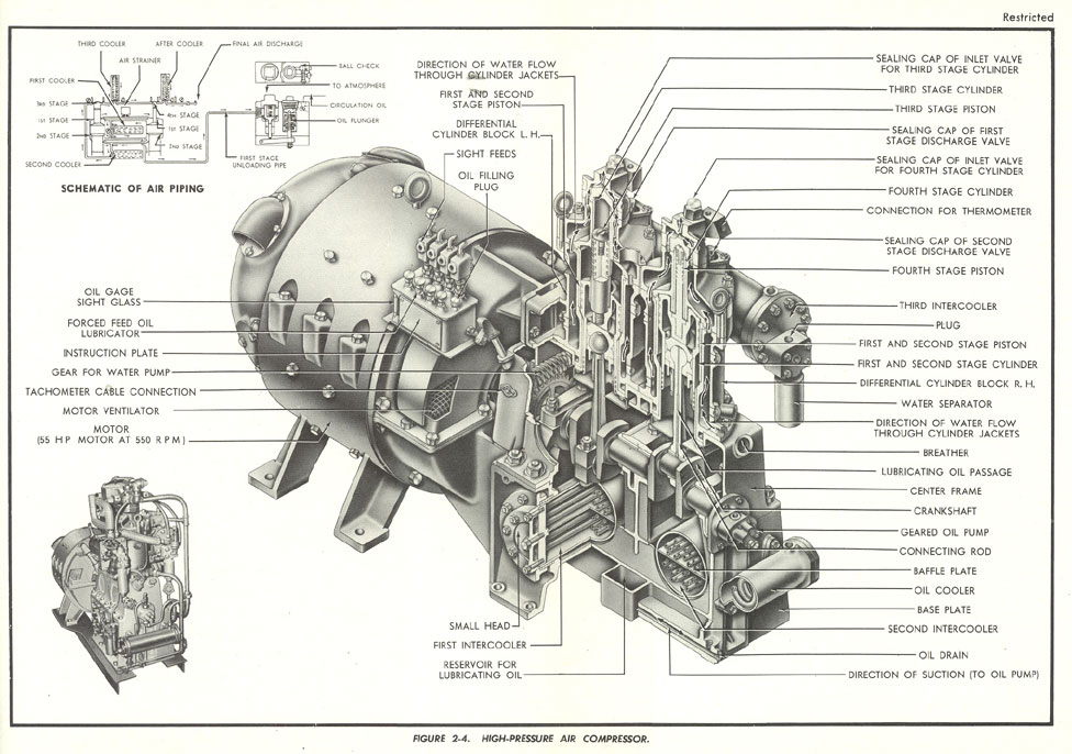 Quincy Air Compressor Parts Diagram