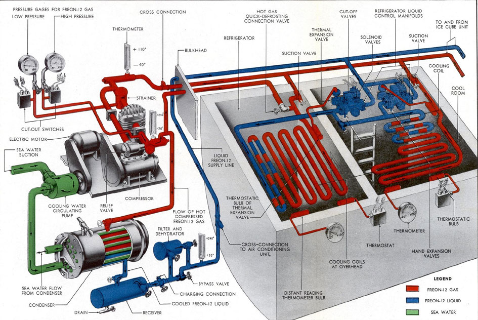 197 moreover Thermal  fort verification also Design Challenges Of Boiler Feed Pump Turbines In Thermal Power Stations furthermore Figa 11 also Watch. on hvac education