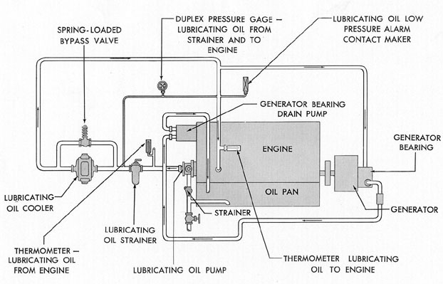 diesel engine system design pdf
