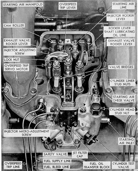 Figure 3-12. Cylinder head, GM.