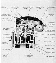 Figure 3-13. Cylinder head cross section through