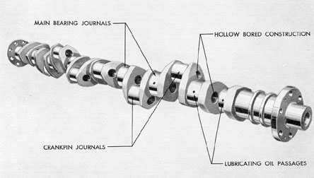 Figure 3-15. Crankshaft for GM engine.