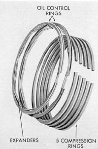Figure 3-19. Piston rings, GM.
