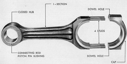 Figure 3-22. Connecting rod, GM 16-248.