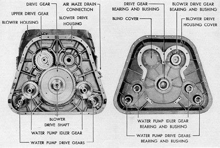 Figure 3-33. Accessory drive assembly with cover, GM.