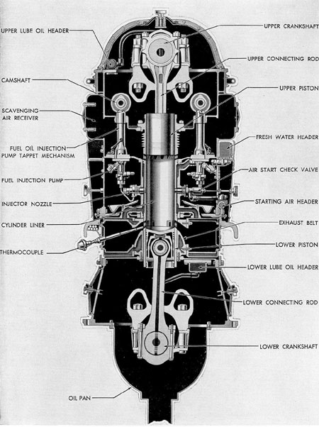 Figure 3-34. Cross section of F-M 38D 8 1/8 engine.