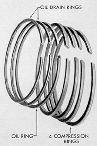 Figure 3-44. Piston rings, F-M.