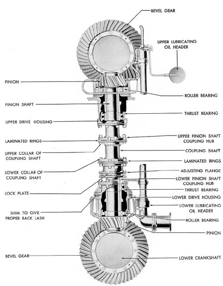assembled view of crankshaft vertical drive on 9-cylinder f-m