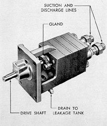 Figure 5-6. Attached fuel oil supply pump, F-M.