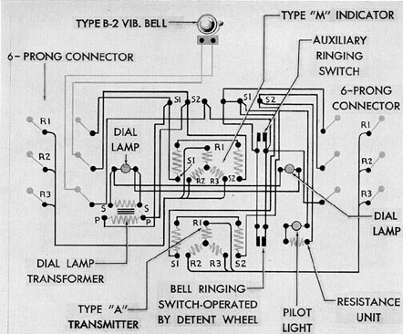 submarine electrical systems chapter 11 elementary wiring diagram of motor order telegraph transmitter indicator conning