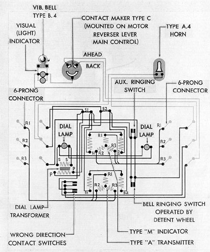 fig11 06 submarine electrical systems chapter 11 Telegraph System Diagram at bakdesigns.co