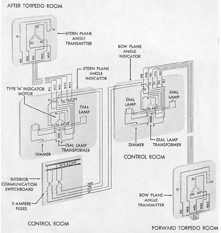 fig11 16 submarine electrical systems chapter 11 cubicle wiring diagram at sewacar.co