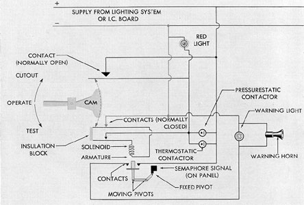 submarine electrical systems chapter  figure 13 5 elementary wiring diagram of engine lubricating oil flow pressure and