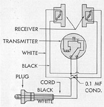 fig16 10 submarine electrical systems chapter 16 sound powered telephone wiring diagram at gsmx.co