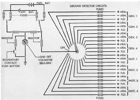Rotary Switch Wiring Schematics Rotary Home Wiring Diagrams – Rotator Switch Wiring Diagram