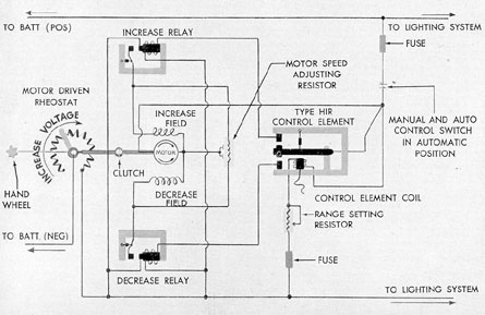 fig6 05 submarine electrical systems chapter 6 dunlite generator wiring diagram at reclaimingppi.co