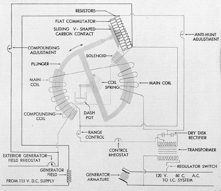 submarine electrical systems chapter 9 rh maritime org Delco Remy Voltage Regulator Wiring 6V Voltage Regulator Wiring