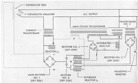 Automatic Voltage Regulator For Generator Circuit Diagram: Submarine Electrical Systems - Chapter 9rh:maritime.org,Design