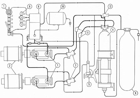 Dc 12v Air  pressor Wiring Diagram additionally Pneumatic Schematic Of Pump And Tank together with  on pressors chart
