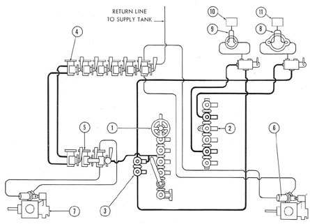 submarine hydraulic systems  chapter, wiring diagram