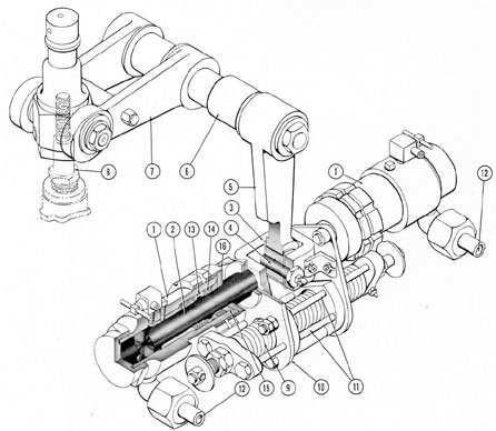 Submarine Hydraulic Systems