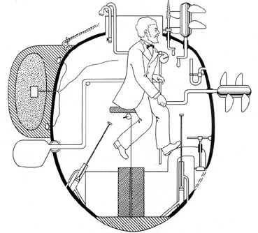 Figure 1-1. Lines of force surrounding a bar magnet.
