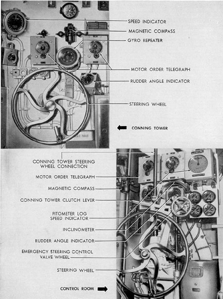 Figure 13-2. Engine order telegraph maneuvering room transmitter.