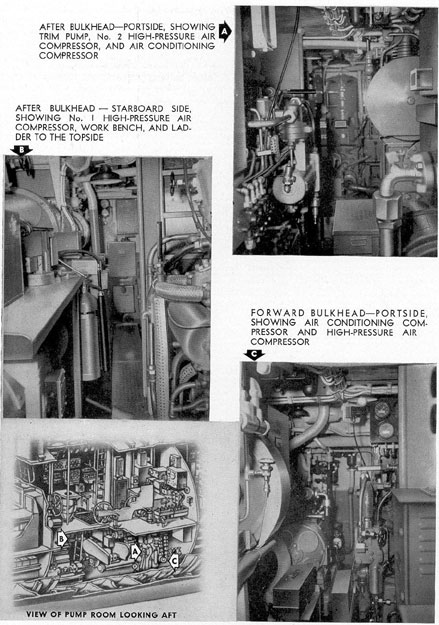 Figure 3-5. Valve actuating gear assembly.