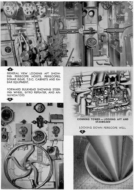 Figure 3-6. LONGITUDINAL CUTAWAY OF GM 16-278A ENGINE.