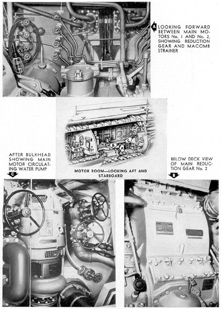 Figure 3-11. Main supply manifold. 1) Bypass; 2) service aft; 3) service fore; 4) emergency planes; 5) emergency steering; 6) quick-throw cutout; 7) relief valve; 8) to control manifolds; 9) to pilot valve supply; 10) to gage and vent.