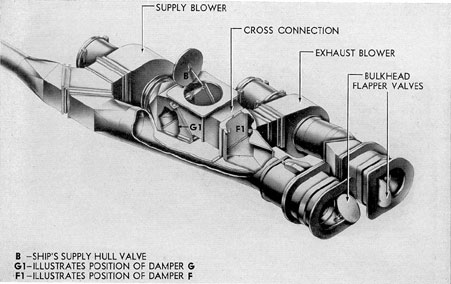 Figure 7-8. Cutaway of older type Harrison heat exchanger showing internal construction.