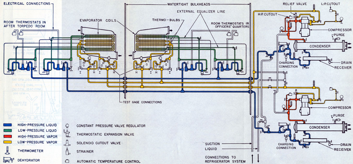AIR-CONDITIONING PIPING DIAGRAM.