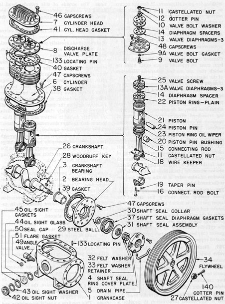 figure 7-4  compressor, exploded view
