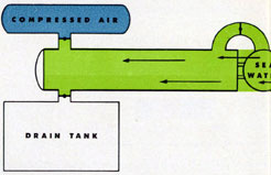 Diagram of water entering tube.
