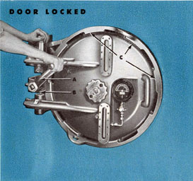 Figure 33 Turning breech door locking ring door locked & 21-Inch Submerged Torpedo Tubes - Chapter 3