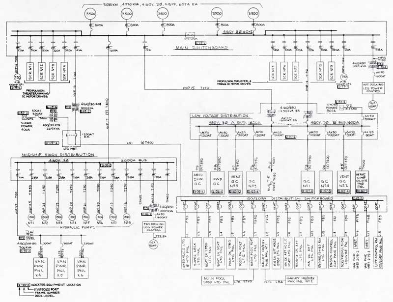 Lights Out besides Wiring Diagrams Rv Shore Power 50   Rv Wiring Rv Electrical furthermore Phoenix Contact Surge Protection Lightning Protection Concepts For Pv Systems C 129 together with Ward Leonard Method Of Speed Control Or Armature Voltage Control moreover Abb 3 Pole 100    pact. on dc generator wiring diagram