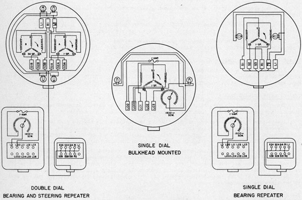 fig067 arma gyrocompass mark 7 part 2 10 point meter pan wiring diagram at bayanpartner.co