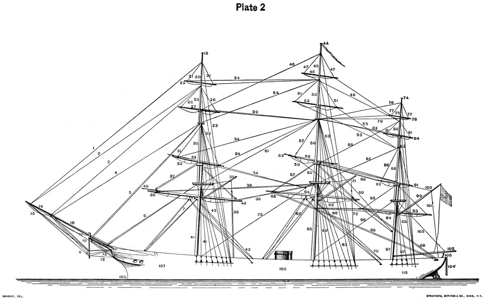 Turkstrafotografie besides Clipart 13468 as well 4573006782 as well Tovarisch furthermore Navy Ship Diagram. on sailing ships of the 1800s