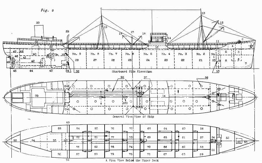 Deck Elevation Drawing Drawing of Starboard Side