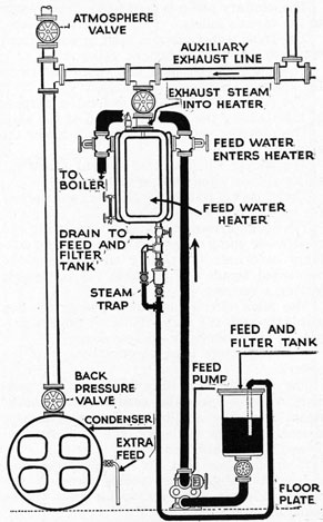 Hot Water Heater Relay Wiring Diagram also Electric Water Heater Parts Diagram Automotive Parts Diagram besides Suburban Rv Furnace Parts Diagram further Wiring Diagram For Rv Furnace also Fuel Oil Water Heaters. on wiring diagram for suburban hot water heater