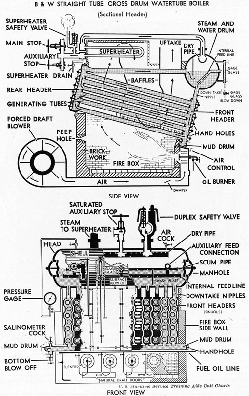 water tube boiler parts and functions pdf