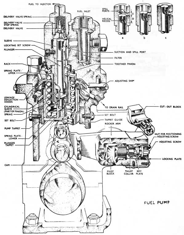 722 9 moreover Ford C6 Valve Body Diagram also Transmission housing and housing attaching parts survey  af13 Ii  transmission overhaul  af13 Ii furthermore Cat C7 Fuel System Diagram besides 2000 Blazer Front Differential Exploded View. on automatic transmission overhaul
