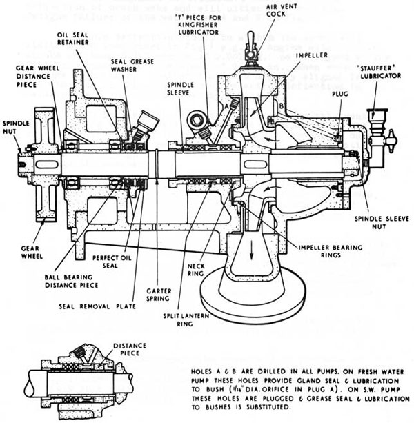 Part2 on hydraulic pump wiring diagram