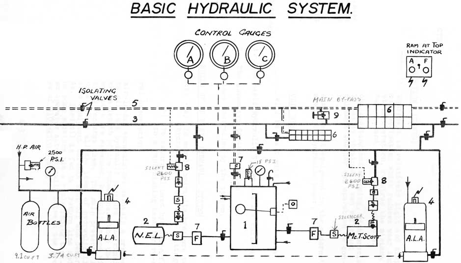 Vibiemme Portafilter Accessories Hx Jr 2b likewise Hydraulic Electric Analogies Capacitors And Accumulators Part 1 also Air Lift Springs Installation as well 13281 further Hydraulic Accumulator. on hydraulic valve schematic diagram