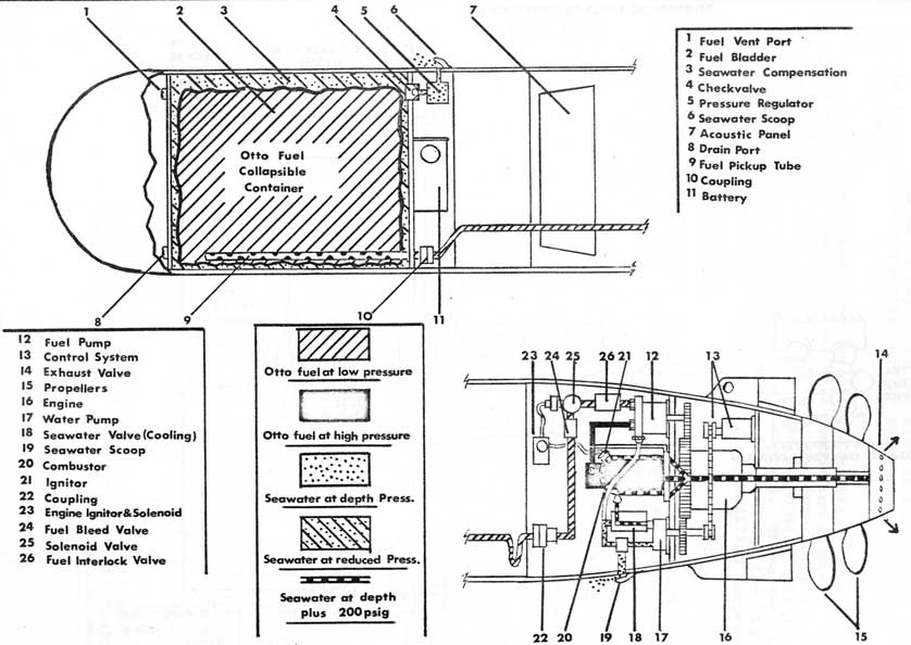 electric combustion engine free wiring diagram images