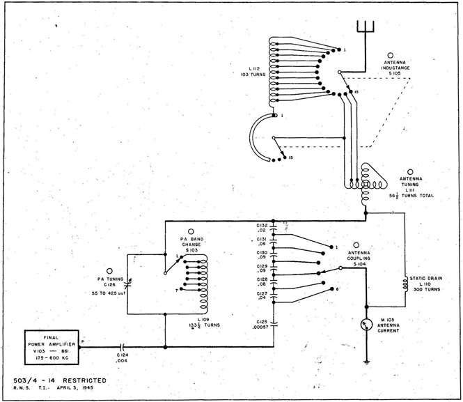 transmitter servicing course 503  4